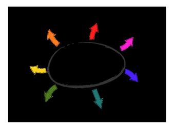 Projectmanagment visual